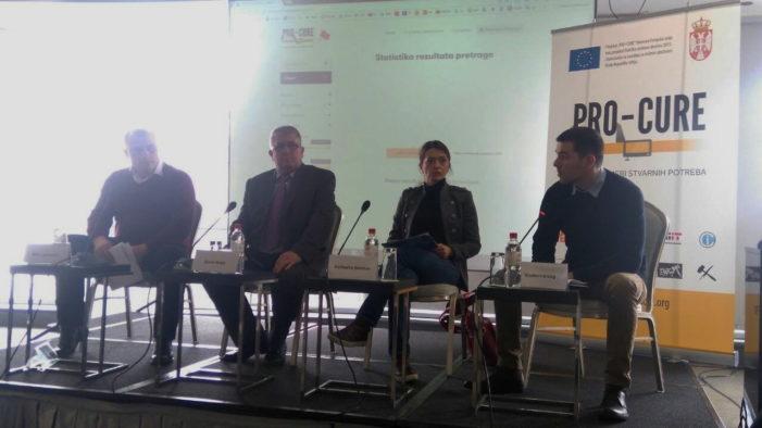 Штетне набавке: претња по безбедност Србије